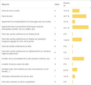 sondage20151109
